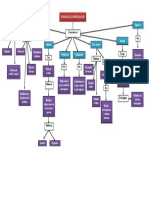 red conceptual atapas de la investigacion