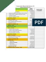 Corporación Mineral del Orinoco CA examen