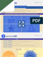 Infografía 1 - Formulación de estrategias