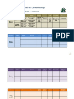 POA (Plantilla) Dirección Académica (ejemplo)