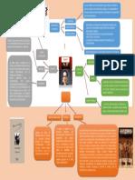 MAPA MENTA CATEDRA.pdf