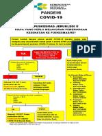 PELAYANAN COVID 19.docx