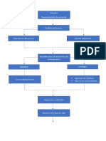 esquema de reclutamiento y seleccion