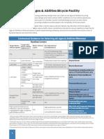 NACTO contextual guidance.pdf