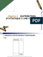 Statdescriptive2