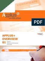 Applus+ Certification Automotive