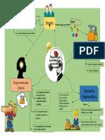 Elementos de la adquisicion del conocimiento.docx