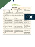 biol-odp.pdf