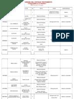 CRONOGRAMA DE TAREAS Y ACTIVIDADES PANORAMA DEL AT.pdf