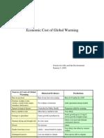 ECONOMIC IMPACT OF GLOBAL WARMING