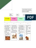 escala-do-tempo-geologico7-resumo