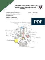 QuimbiambaCarlos_Partes de un Motor Diesel1