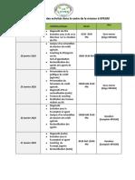 Chronogramme des activités KPEGM