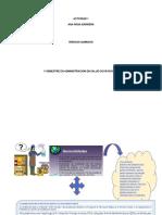 actividad 1 riesgos quimicos PESTICIDAS.pdf