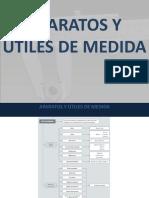 APARATOS Y UTILES DE MEDIDA
