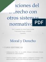Relaciones del Derecho con otros sistemas normativos