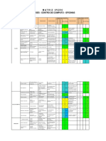 2.- Matriz IPERC - Clases - Computo - Oficinas