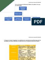 PUBLICOS DE UN PROGRAMA DE RRPP