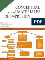 MAPA CONCEPTUAL SOBRE MATERIALES DE IMPRESIÓN