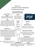 Diagrama V de Gowin SD Y CC-convertido (1).pdf