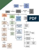 planificación geometalúrgica