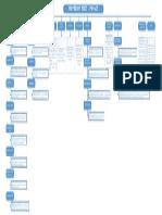 propiedades de los explosivos.pdf