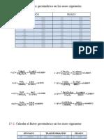 Problemas de gravimetria Ayres 15-1 al 15-3.pptx
