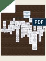 mapa conceptual FUENTES DE DERECHO EN GUATEMALA