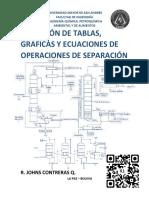 COLECCIÓN DE GRÁFICAS, TABLAS Y ECUACIONES DE OPERACIONES DE SEPARACIÓN