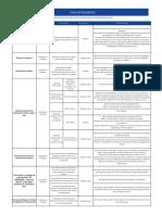 28-01-2019 NATURALES REGISTRO DE CONTRATOS (1).pdf