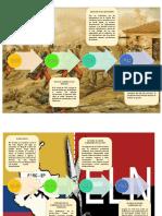 lineea de tiempo Riesgo público.pdf