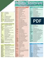 COMPUTER SHORTCUTS.pdf
