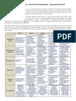 Criterios-de-Sucesso-Apresentacao-Oral