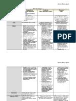 FINAL DE PSICOPATOLOGÍA II - PSICOSIS ENDÓGENAS, EXOGENAS Y SECUNDARIAS
