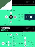Mapa mental PJ