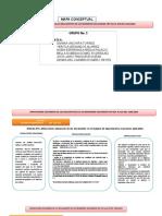 Mapa Conceptual Art. 615 al 619 del Decreto 1165 de 2019