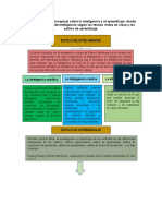TAREA 4 DE PSICOLOGIA EDUCATIVA 1.docx