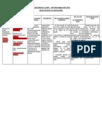 Cuadro-resumen-Historia-de-APS