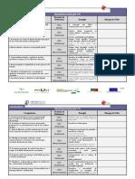 CP_CLC_STC_Lista de competências com exemplos.doc