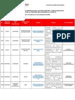 Normas Legales COVID 19 CGR-GJN al 05.09.2020
