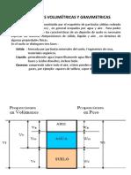 2.1 Relaciones Volumétricas y Gravimétricas