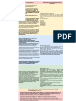 ESQUEMAS DEL DELITO(ESCUELAS DEL DERECHO PENAL) (1)