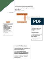 ACTIVIDAD DE CODETEC HOY.docx