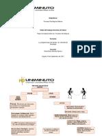 Mapa Conceptual Procesos Psicologicos