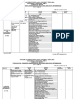 B.Tech 4-2 R16 Timetable.docx
