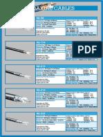 Catálogo Cables Coaxiales.pdf
