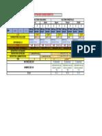 imputation Rationnelle CAS 2  CIR Différents