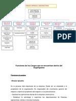 ORGANIGRAMA DE EMP. CONSTRUCTORA