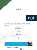 Fonti, semplificato (Diritto dell'Unione Europea)
