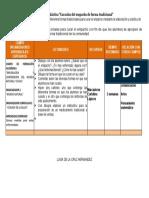 FormatoSituacion-El-Empacho